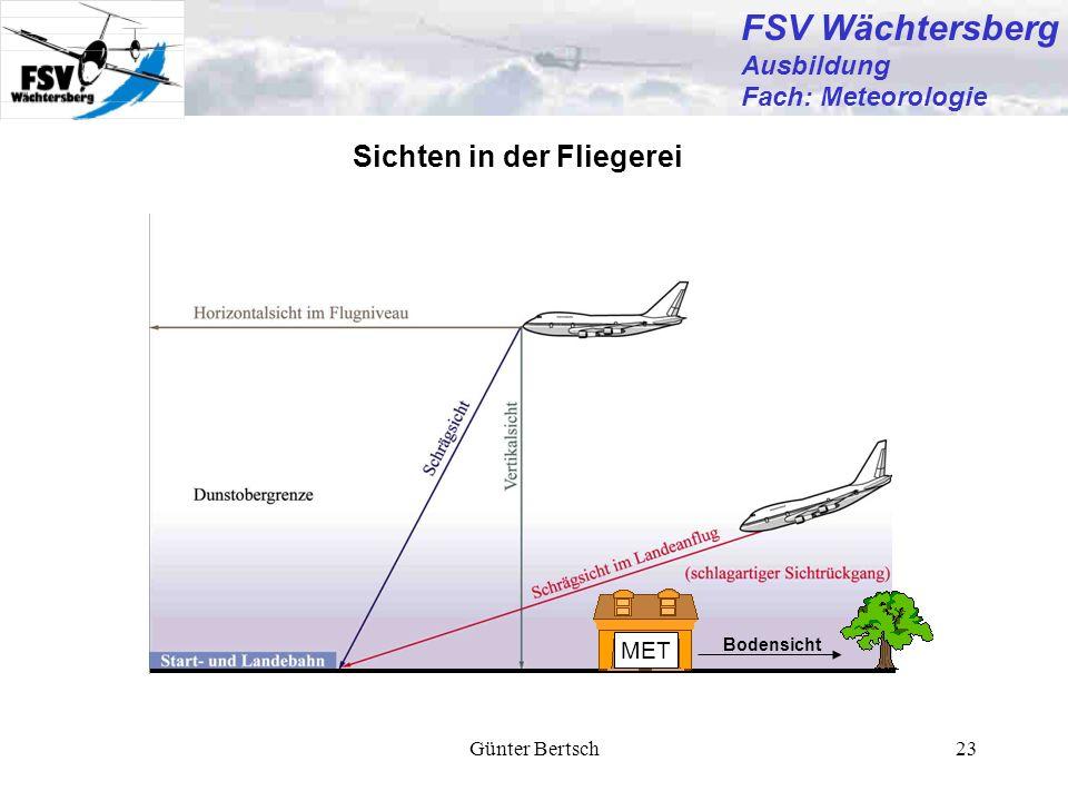 Günter Bertsch23 Sichten in der Fliegerei MET Bodensicht FSV Wächtersberg Ausbildung Fach: Meteorologie