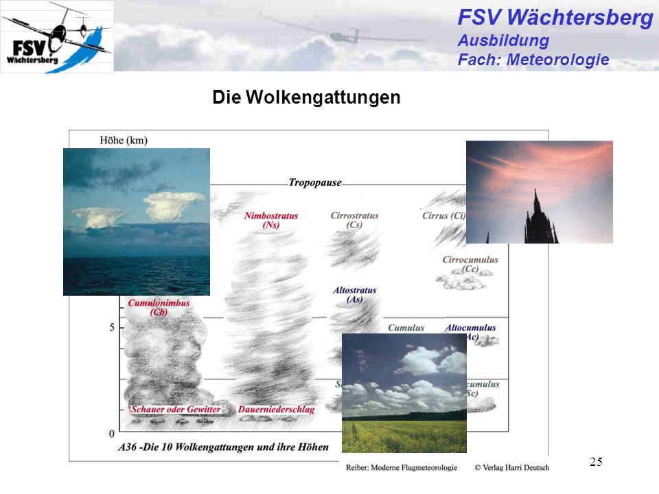 Günter Bertsch25 Die Wolkengattungen FSV Wächtersberg Ausbildung Fach: Meteorologie