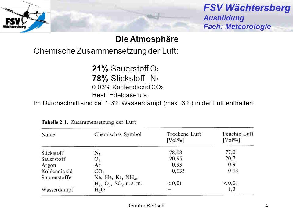 Günter Bertsch4 Die Atmosphäre Chemische Zusammensetzung der Luft: 21% Sauerstoff O 2 78% Stickstoff N 2 0.03% Kohlendioxid CO 2 Rest: Edelgase u.a. I