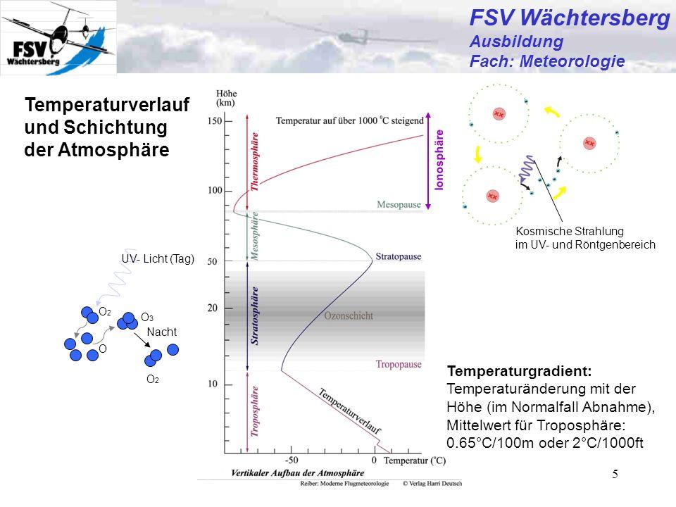 Günter Bertsch5 O2O2 O O3O3 O2O2 UV- Licht (Tag) Nacht Ionosphäre Kosmische Strahlung im UV- und Röntgenbereich FSV Wächtersberg Ausbildung Fach: Mete