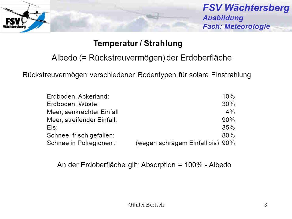 Günter Bertsch8 Temperatur / Strahlung Albedo (= Rückstreuvermögen) der Erdoberfläche Rückstreuvermögen verschiedener Bodentypen für solare Einstrahlu