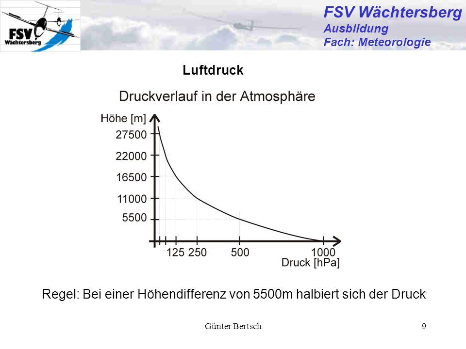 Günter Bertsch9 Luftdruck Regel: Bei einer Höhendifferenz von 5500m halbiert sich der Druck FSV Wächtersberg Ausbildung Fach: Meteorologie
