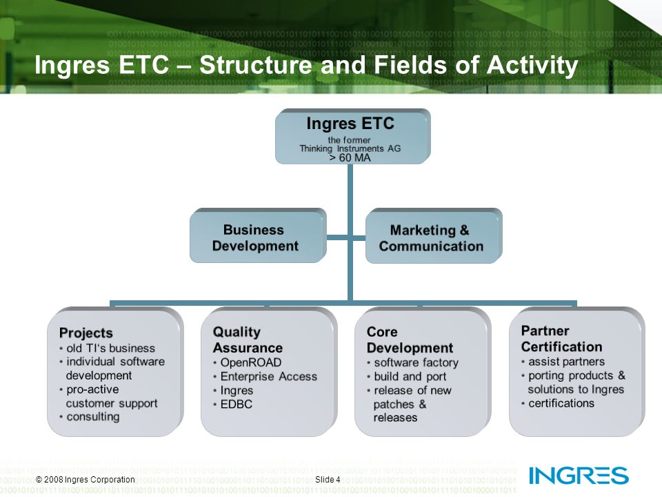 © 2008 Ingres CorporationSlide 4 Ingres ETC – Structure and Fields of Activity Ingres ETC the former Thinking Instruments AG > 60 MA Projects old TIs