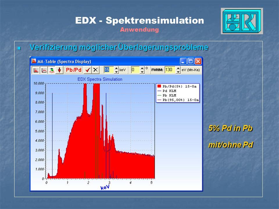Verifizierung möglicher Überlagerungsprobleme Verifizierung möglicher Überlagerungsprobleme EDX - Spektrensimulation Anwendung 5% Pd in Pb mit/ohne Pd