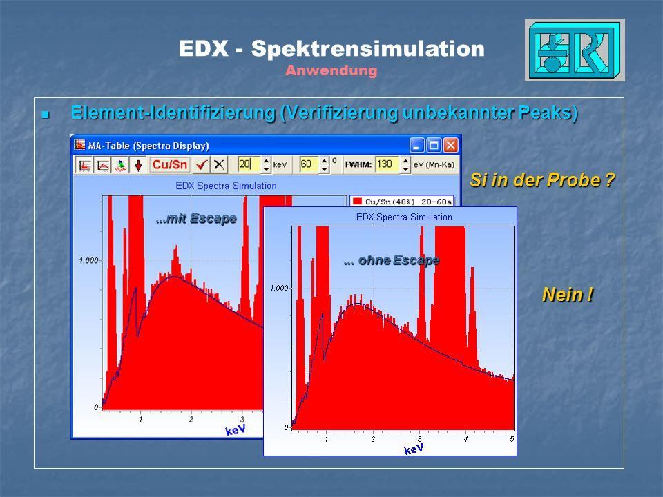 Element-Identifizierung (Verifizierung unbekannter Peaks) Element-Identifizierung (Verifizierung unbekannter Peaks) EDX - Spektrensimulation Anwendung