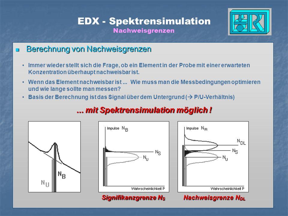 Berechnung von Nachweisgrenzen Berechnung von Nachweisgrenzen EDX - Spektrensimulation Nachweisgrenzen Immer wieder stellt sich die Frage, ob ein Elem