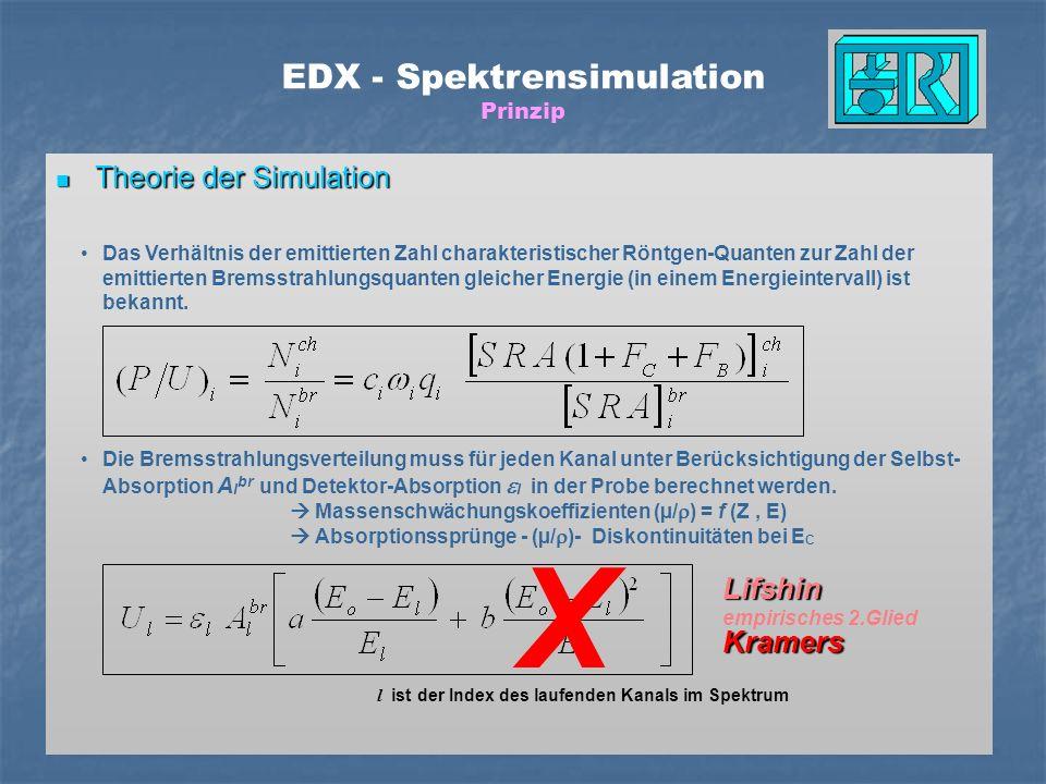 Theorie der Simulation Theorie der Simulation EDX - Spektrensimulation Prinzip Das Verhältnis der emittierten Zahl charakteristischer Röntgen-Quanten