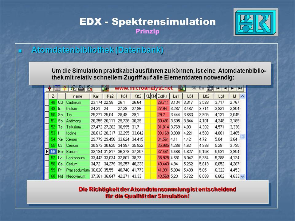 Atomdatenbibliothek (Datenbank) Atomdatenbibliothek (Datenbank) EDX - Spektrensimulation Prinzip Um die Simulation praktikabel ausführen zu können, is