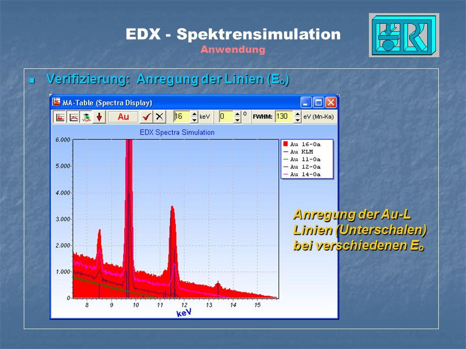 Verifizierung: Anregung der Linien (E o ) Verifizierung: Anregung der Linien (E o ) EDX - Spektrensimulation Anwendung Anregung der Au-L Linien (Unter