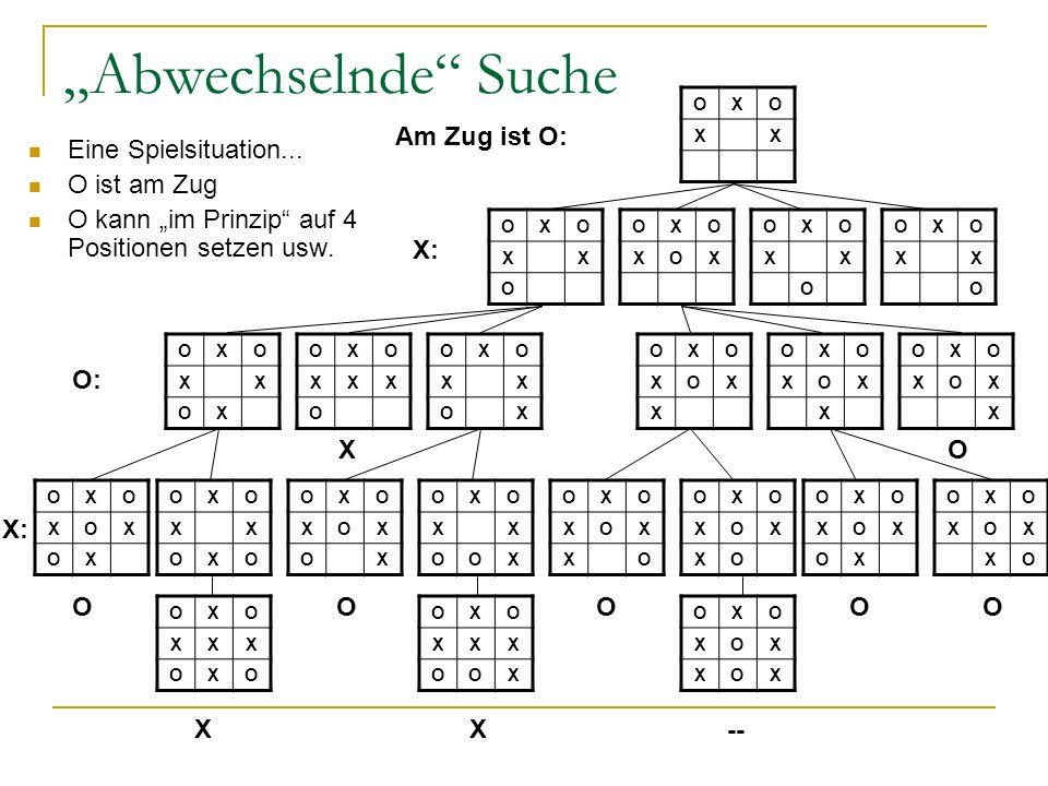 Abwechselnde Suche Eine Spielsituation... O ist am Zug O kann im Prinzip auf 4 Positionen setzen usw. OXO XX OXO XX O OXO XOX OXO XX O OXO XX O OXO XX