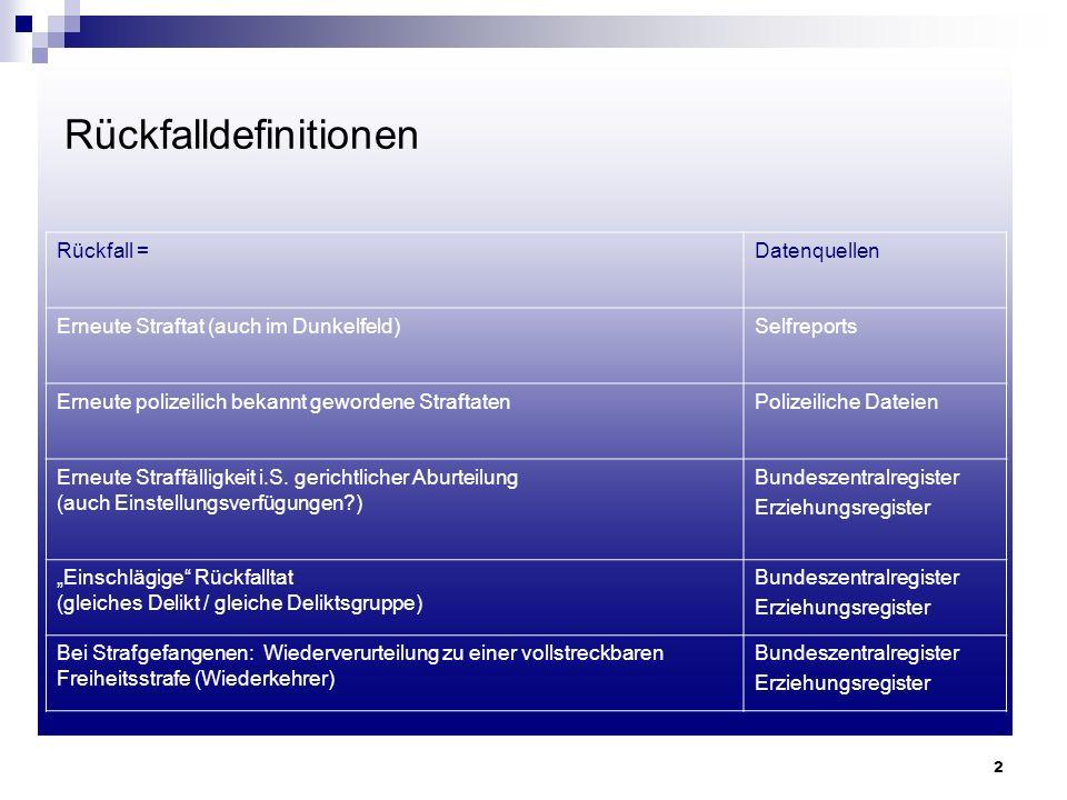 3 Absammelkonzept beim BZR - Negativliste - 2003 2002 ff.