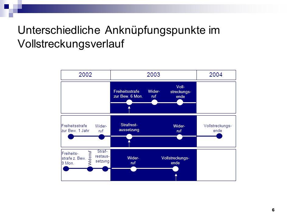 7 Tilgung bei Heranwachsenden Häufigkeit einzelner Geburtsjahrgänge mit Bezugsentscheidungen in 1994 Quelle: Hohmann-Fricke, S.