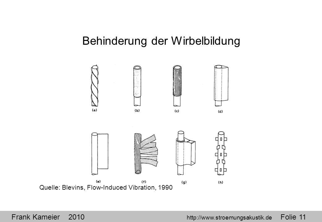 Frank Kameier 2010 http://www.stroemungsakustik.de Folie 11 Behinderung der Wirbelbildung Quelle: Blevins, Flow-Induced Vibration, 1990