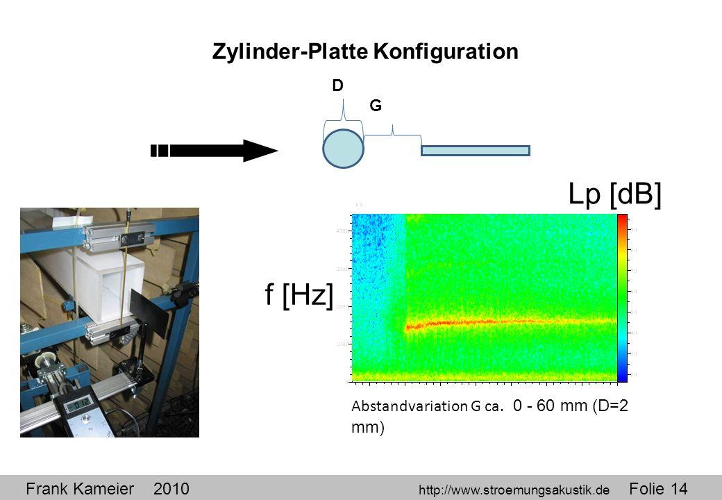 Frank Kameier 2010 http://www.stroemungsakustik.de Folie 14 Zylinder-Platte Konfiguration D G Abstandvariation G ca. 0 - 60 mm (D=2 mm) f [Hz] Lp [dB]