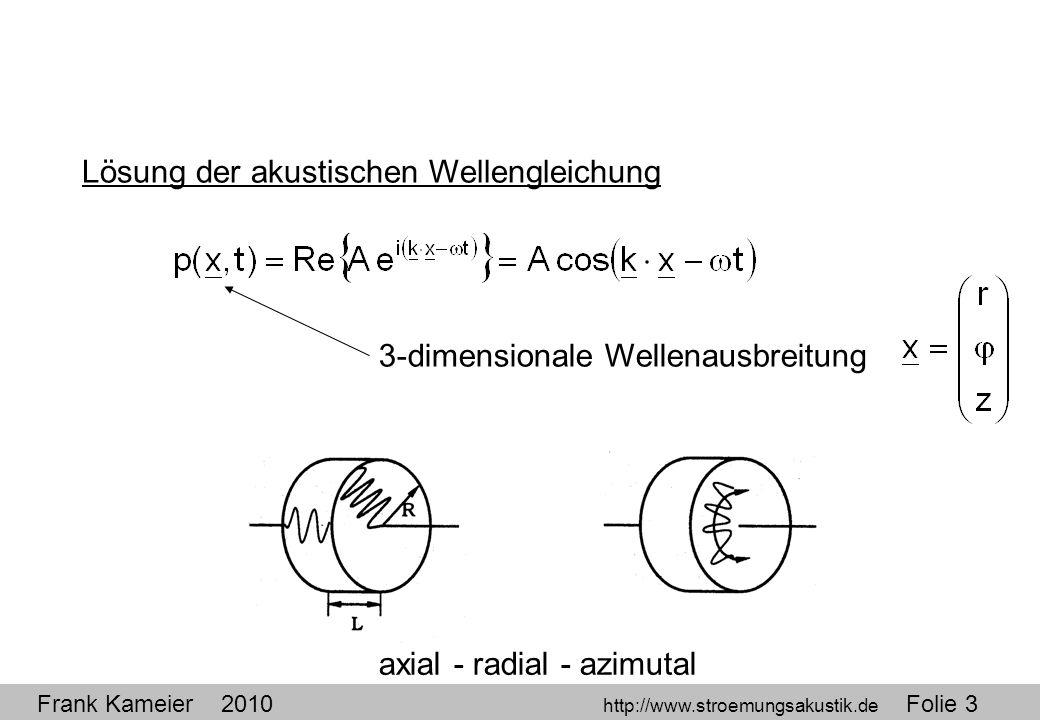 Frank Kameier 2010 http://www.stroemungsakustik.de Folie 3 Lösung der akustischen Wellengleichung 3-dimensionale Wellenausbreitung axial - radial - az