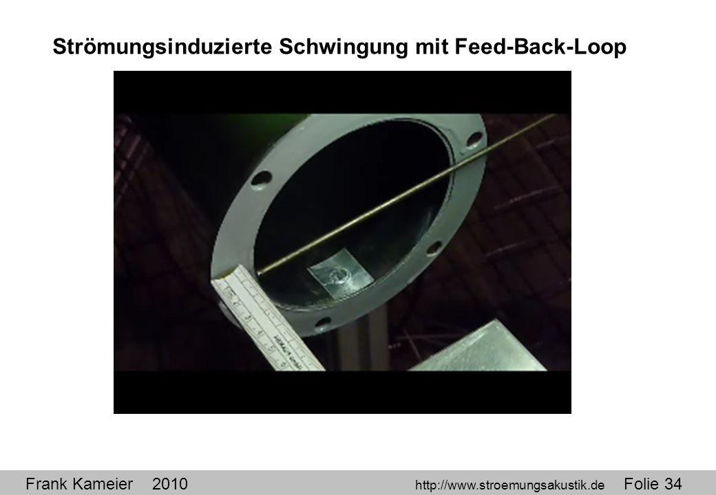 Frank Kameier 2010 http://www.stroemungsakustik.de Folie 34 Strömungsinduzierte Schwingung mit Feed-Back-Loop