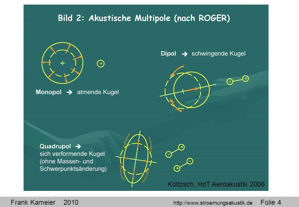 Frank Kameier 2010 http://www.stroemungsakustik.de Folie 5 Reynoldszahl Strouhalzahl dimensionslose Anströmgeschwindigkeit (sofern Geometrie und Medium nicht variiert werden) dimensionslose Frequenz (sofern Geometrie nicht variiert wird)