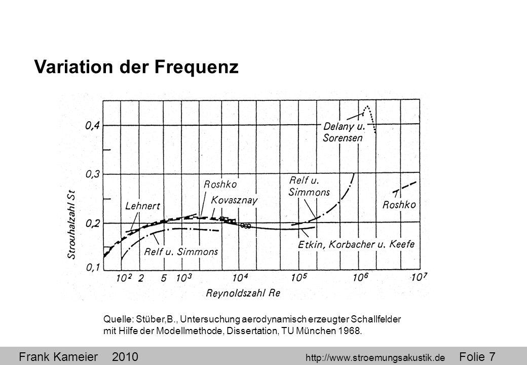 Frank Kameier 2010 http://www.stroemungsakustik.de Folie 7 Variation der Frequenz Quelle: Stüber,B., Untersuchung aerodynamisch erzeugter Schallfelder