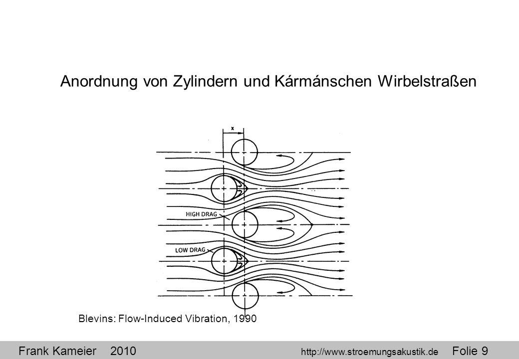 Frank Kameier 2010 http://www.stroemungsakustik.de Folie 9 Anordnung von Zylindern und Kármánschen Wirbelstraßen Blevins: Flow-Induced Vibration, 1990