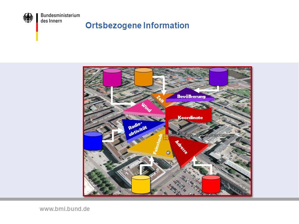 www.bmi.bund.de Verknüpfung von Geodaten durch Raumbezug Nutzer Anbieter ortsbezogener Informationen & Daten (Geodaten) Internetdienste Raumbezug integriert Informationen über regionale, fachliche und administrative Grenzen hinweg Webtechnologie und Standards ermöglichen Zugriff auf verteilte Geodaten und deren Verknüpfung