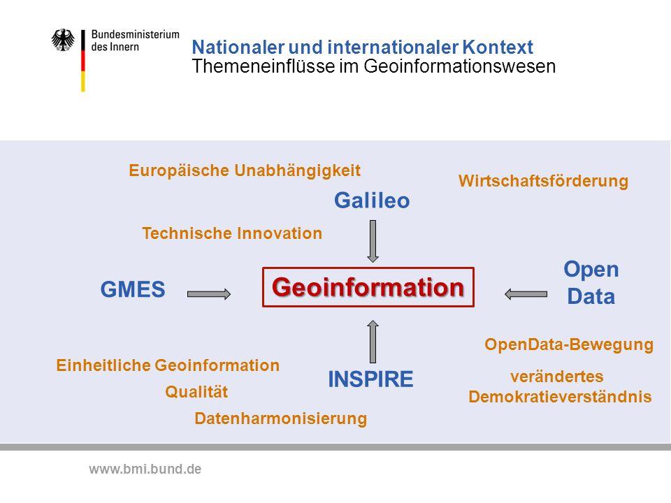 www.bmi.bund.de Nationaler und internationaler Kontext Themeneinflüsse im Geoinformationswesen Datenharmonisierung Qualität Geoinformation Galileo GME
