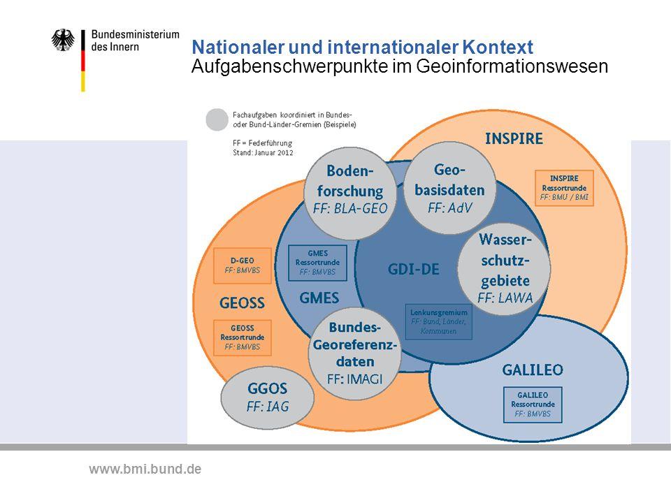 www.bmi.bund.de Nationaler und internationaler Kontext Aufgabenschwerpunkte im Geoinformationswesen
