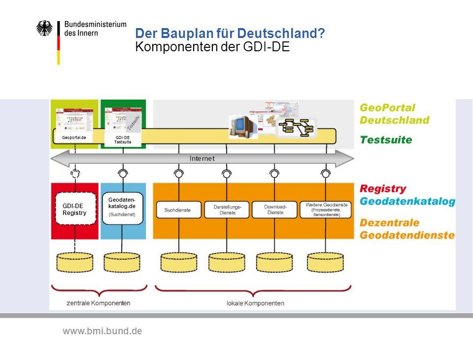 www.bmi.bund.de Der Bauplan für Deutschland? Komponenten der GDI-DE GDI-DE Registry Geodaten- katalog.de Geoportal.deGDI-DE Testsuite
