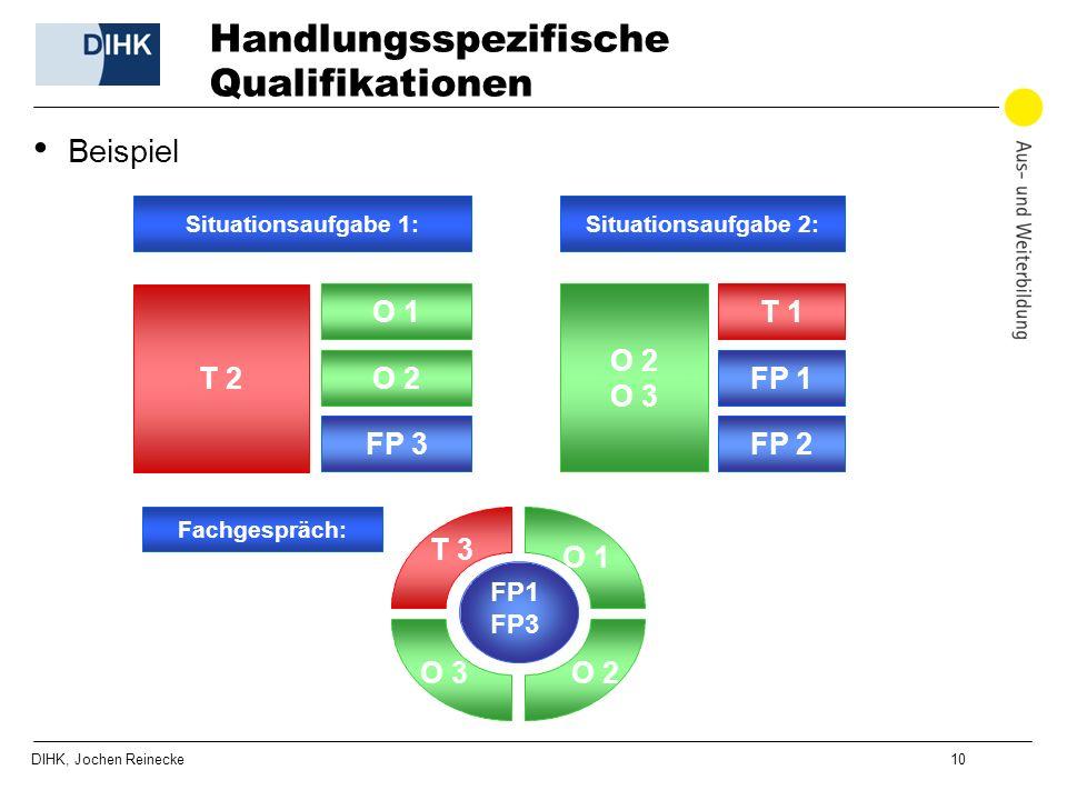 DIHK, Jochen Reinecke 10 Handlungsspezifische Qualifikationen Beispiel Situationsaufgabe 1: T 2 O 1 O 2 FP 3 Situationsaufgabe 2: O 2 O 3 T 1 FP 1 FP