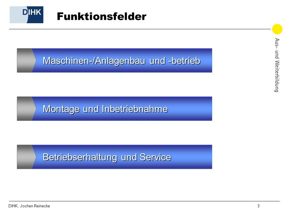 DIHK, Jochen Reinecke 3 Funktionsfelder Maschinen-/Anlagenbau und -betrieb Montageund Inbetriebnahme Montage und Inbetriebnahme Betriebserhaltung und