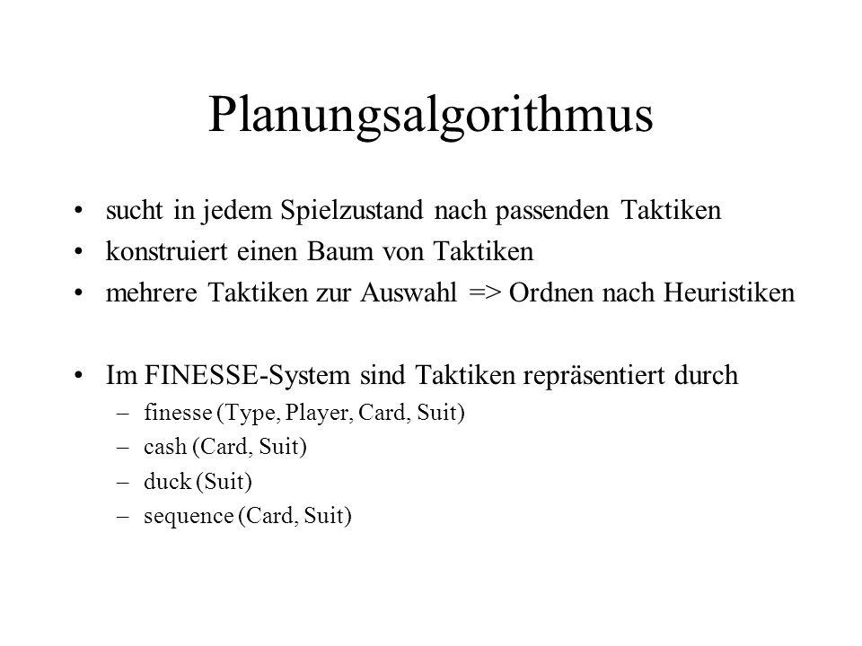 Planungsalgorithmus sucht in jedem Spielzustand nach passenden Taktiken konstruiert einen Baum von Taktiken mehrere Taktiken zur Auswahl => Ordnen nac