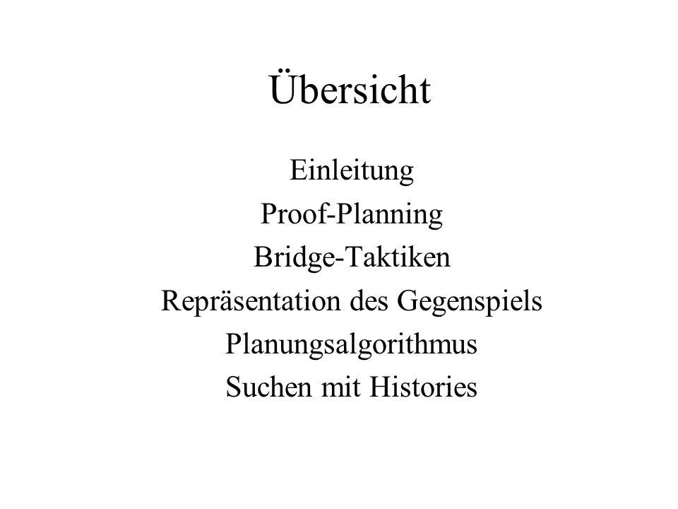 Übersicht Einleitung Proof-Planning Bridge-Taktiken Repräsentation des Gegenspiels Planungsalgorithmus Suchen mit Histories