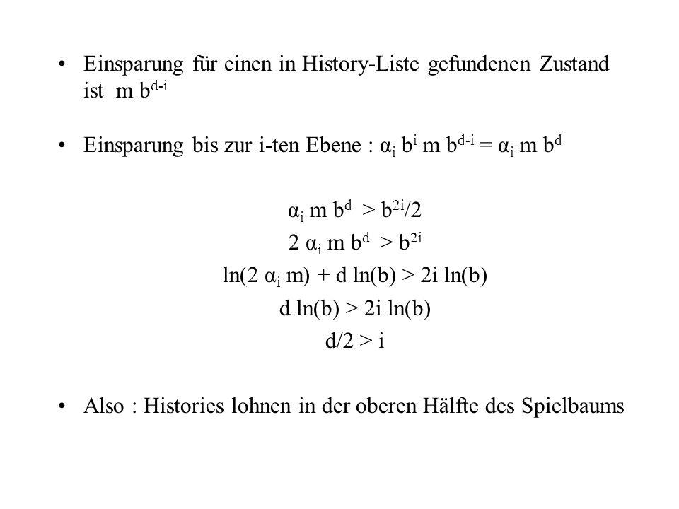 Einsparung für einen in History-Liste gefundenen Zustand ist m b d-i Einsparung bis zur i-ten Ebene : α i b i m b d-i = α i m b d α i m b d > b 2i /2