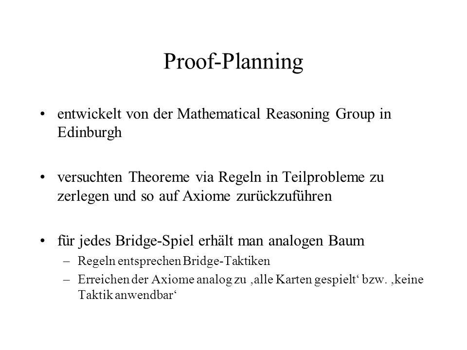 Proof-Planning entwickelt von der Mathematical Reasoning Group in Edinburgh versuchten Theoreme via Regeln in Teilprobleme zu zerlegen und so auf Axio