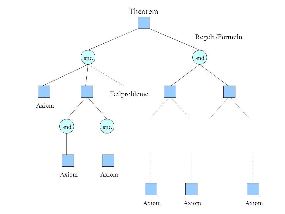 and Axiom Theorem Regeln/Formeln Teilprobleme