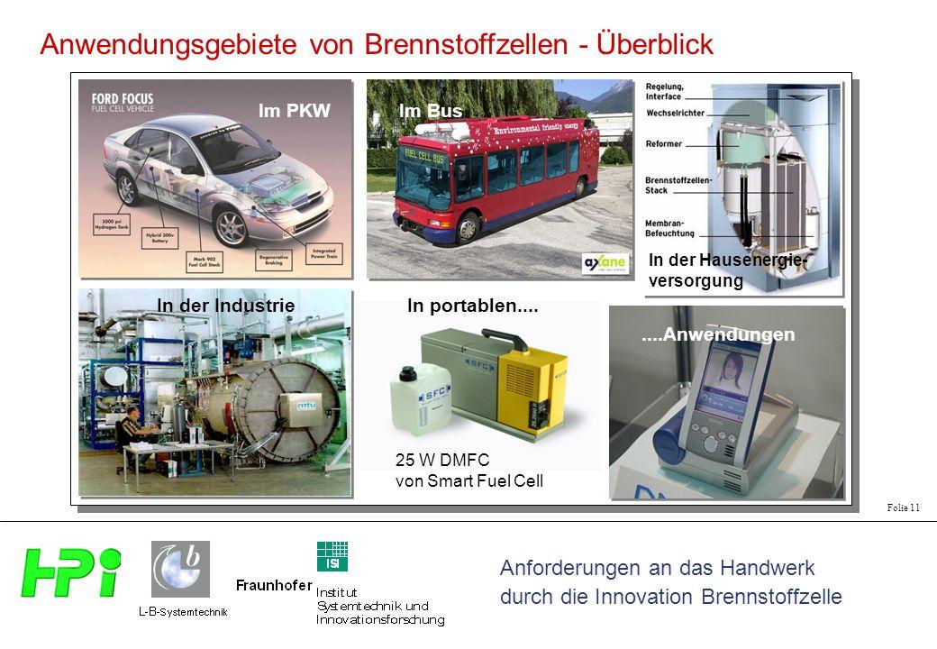 Anforderungen an das Handwerk durch die Innovation Brennstoffzelle Folie 11 Im PKWIm Bus In der Hausenergie- versorgung In der IndustrieIn portablen........Anwendungen Anwendungsgebiete von Brennstoffzellen - Überblick 25 W DMFC von Smart Fuel Cell