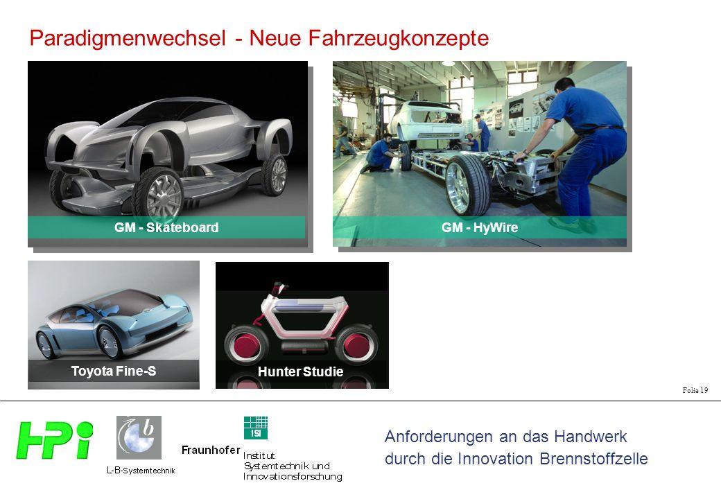 Anforderungen an das Handwerk durch die Innovation Brennstoffzelle Folie 19 Toyota Fine-S Hunter Studie Paradigmenwechsel - Neue Fahrzeugkonzepte Quelle: GM/Opel GM - SkateboardGM - HyWire