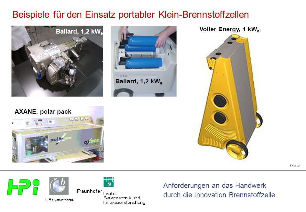 Anforderungen an das Handwerk durch die Innovation Brennstoffzelle Folie 24 Ballard, 1,2 kW el Voller Energy, 1 kW el Ballard, 1,2 kW el AXANE, polar pack Beispiele für den Einsatz portabler Klein-Brennstoffzellen