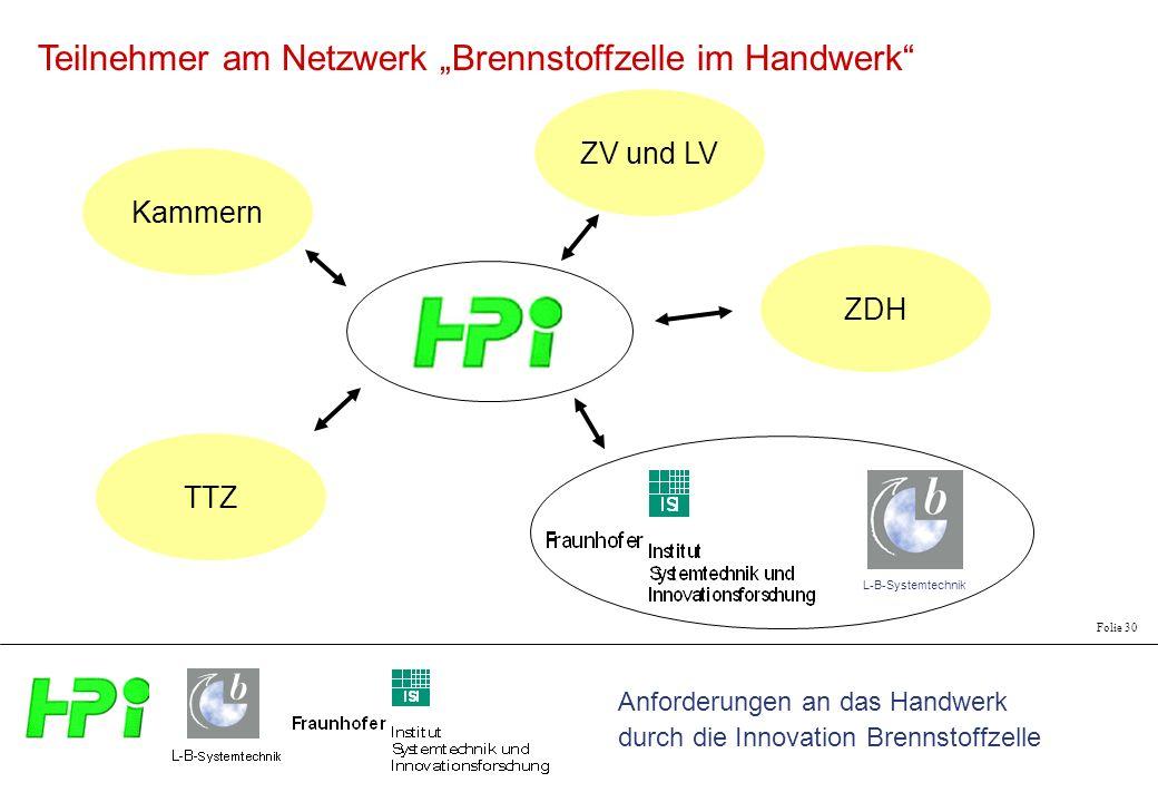 Anforderungen an das Handwerk durch die Innovation Brennstoffzelle Folie 30 Teilnehmer am Netzwerk Brennstoffzelle im Handwerk TTZ Kammern ZV und LV L-B-Systemtechnik ZDH