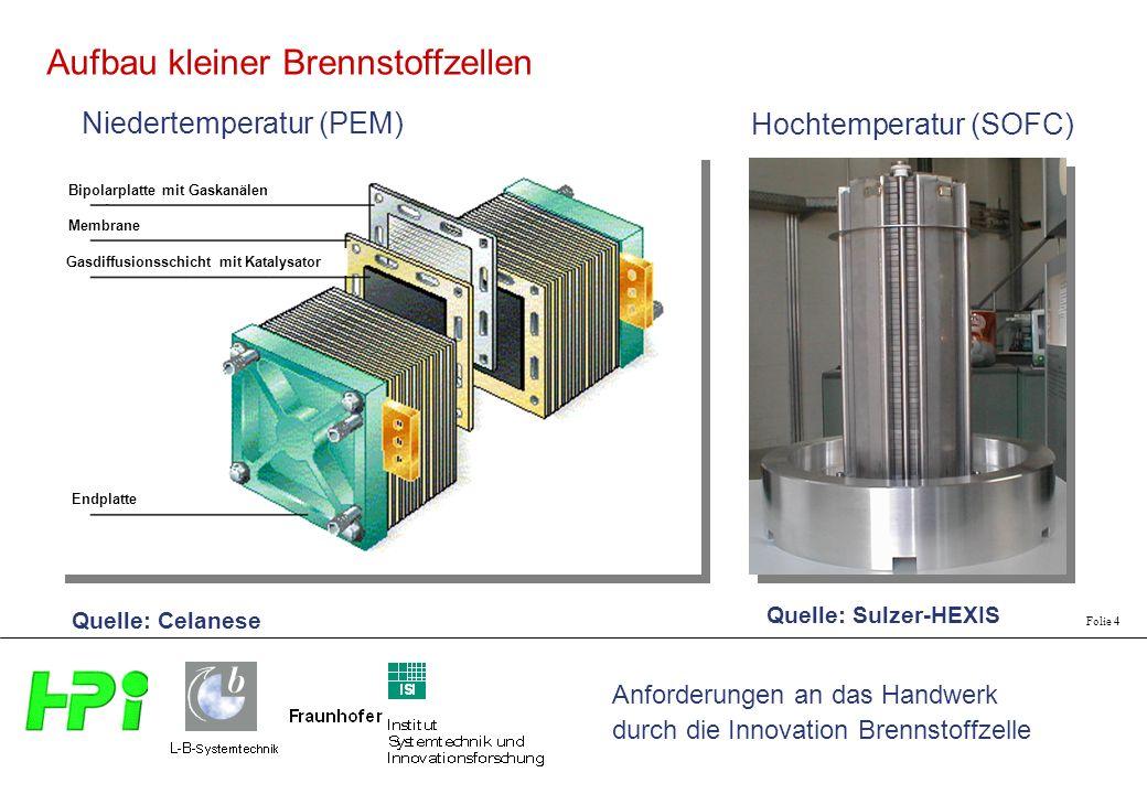 Anforderungen an das Handwerk durch die Innovation Brennstoffzelle Folie 4 Aufbau kleiner Brennstoffzellen Quelle: Celanese Niedertemperatur (PEM) Bipolarplatte mit Gaskanälen Membrane Gasdiffusionsschicht mit Katalysator Endplatte Quelle: Sulzer-HEXIS Hochtemperatur (SOFC)