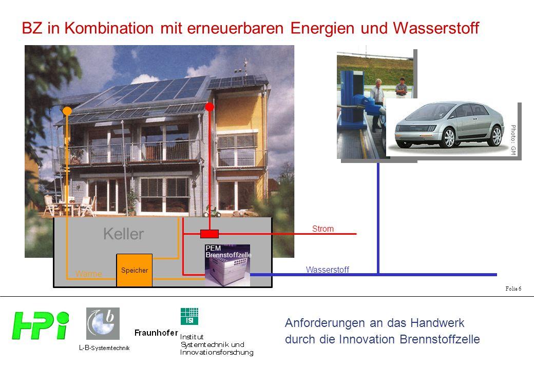 Anforderungen an das Handwerk durch die Innovation Brennstoffzelle Folie 27 Auswirkungen und Maßnahmen Elektrohandwerk Veränderte Fachinhalte aber kaum strukturelle Veränderungen Erschließbarkeit neuer Märkte, z.B.