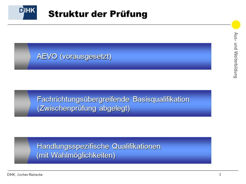 DIHK, Jochen Reinecke 3 Struktur der Prüfung AEVO (vorausgesetzt) Fachrichtungsübergreifende Basisqualifikation (Zwischenprüfung abgelegt) Handlungssp