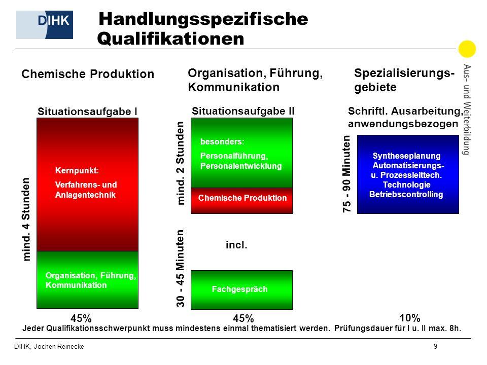 DIHK, Jochen Reinecke 9 Handlungsspezifische Qualifikationen Chemische Produktion Organisation, Führung, Kommunikation Spezialisierungs- gebiete mind.