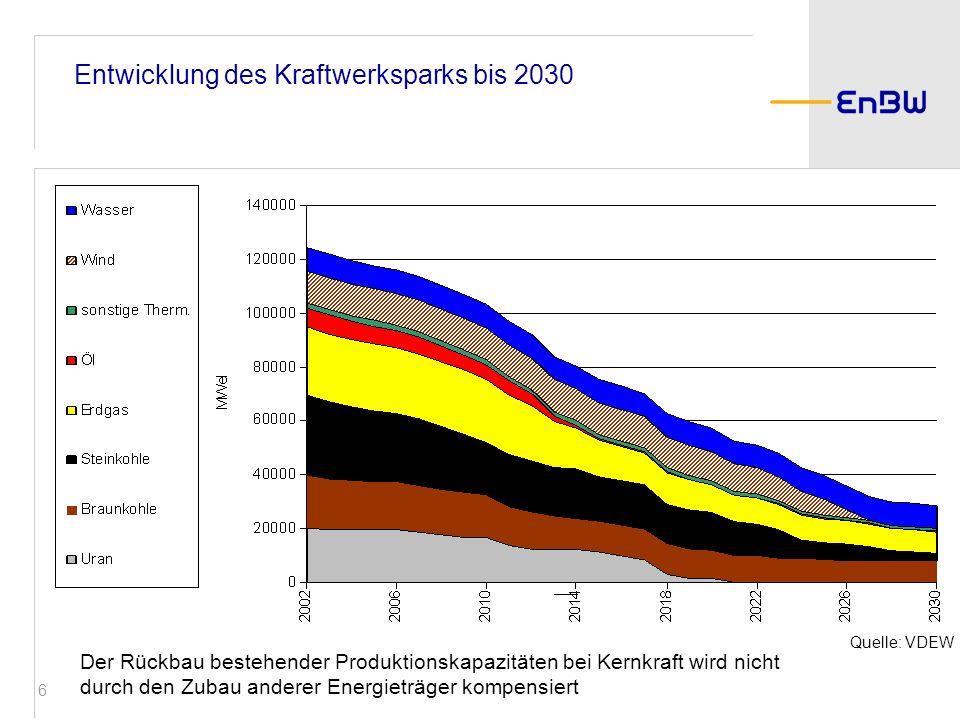 6 Quelle: Energieinstitut Stuttgart, Prof. Voss Der Rückbau bestehender Produktionskapazitäten bei Kernkraft wird nicht durch den Zubau anderer Energi