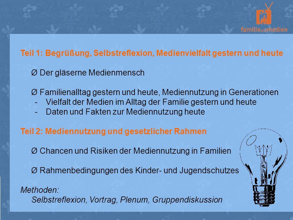 Teil 1: Begrüßung, Selbstreflexion, Medienvielfalt gestern und heute Ø Der gläserne Medienmensch Ø Familienalltag gestern und heute, Mediennutzung in
