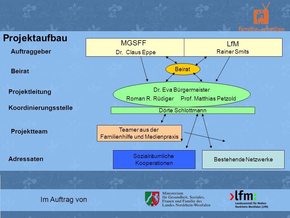 Im Auftrag von Projektaufbau MGSFF Dr. Claus Eppe Auftraggeber LfM Rainer Smits Dr. Eva Bürgermeister Roman R. Rüdiger Prof. Matthias Petzold Projektl