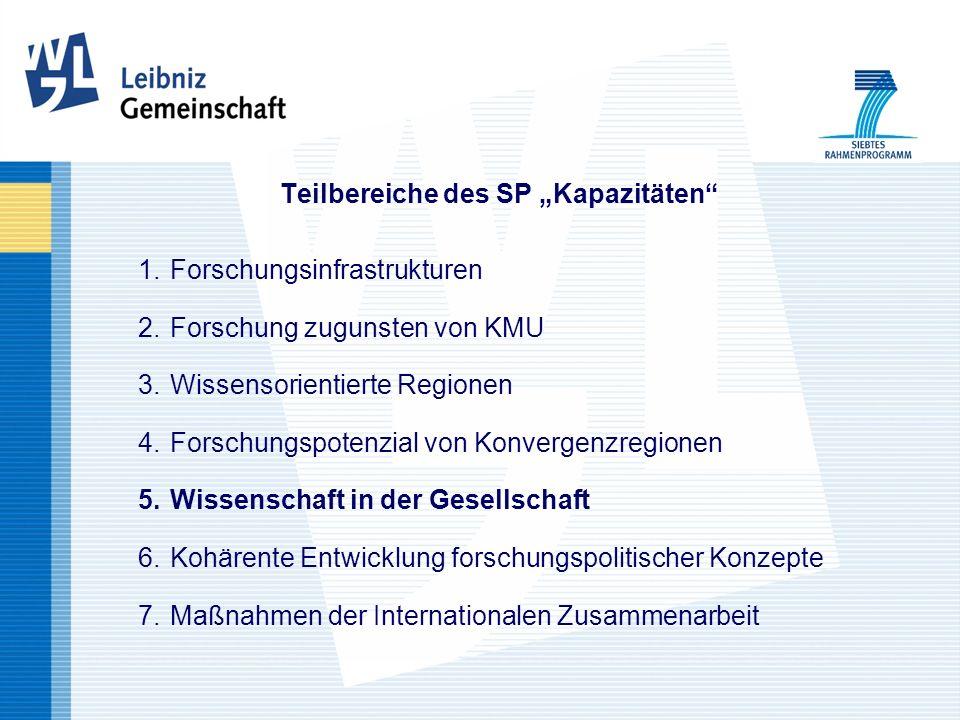 Teilbereiche des SP Kapazitäten 1.Forschungsinfrastrukturen 2.Forschung zugunsten von KMU 3.Wissensorientierte Regionen 4.Forschungspotenzial von Konvergenzregionen 5.Wissenschaft in der Gesellschaft 6.Kohärente Entwicklung forschungspolitischer Konzepte 7.Maßnahmen der Internationalen Zusammenarbeit