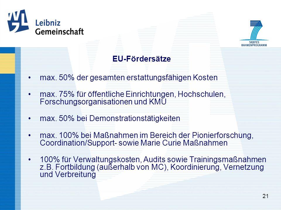 21 EU-Fördersätze max. 50% der gesamten erstattungsfähigen Kosten max.