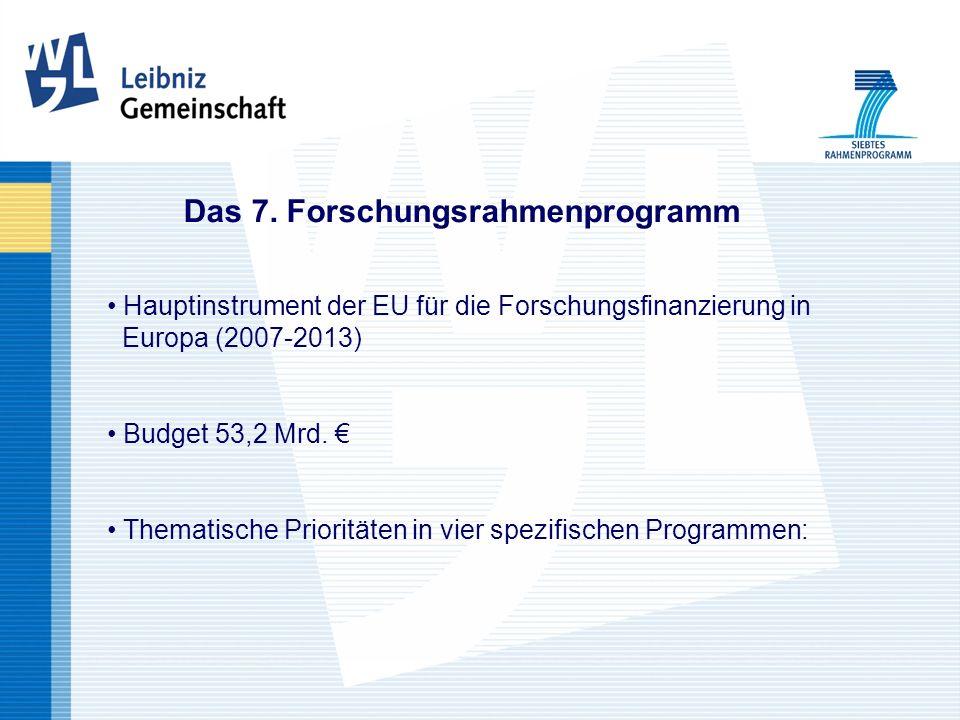 Hauptinstrument der EU für die Forschungsfinanzierung in Europa (2007-2013) Budget 53,2 Mrd.