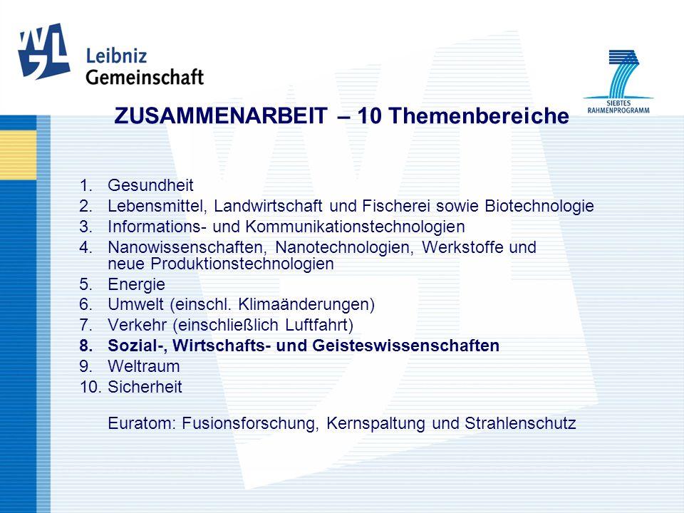 ZUSAMMENARBEIT – 10 Themenbereiche 1.Gesundheit 2.Lebensmittel, Landwirtschaft und Fischerei sowie Biotechnologie 3.Informations- und Kommunikationstechnologien 4.Nanowissenschaften, Nanotechnologien, Werkstoffe und neue Produktionstechnologien 5.Energie 6.Umwelt (einschl.