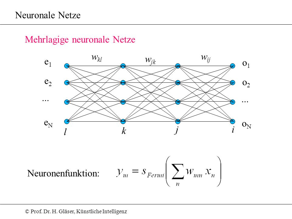 © Prof. Dr. H. Gläser, Künstliche Intelligenz Neuronale Netze Mehrlagige neuronale Netze e1e1 e2e2 eNeN... o1o1 o2o2 oNoN w kl w jk w ij Neuronenfunkt